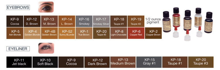 K.P. Beauty Products Pigment Color Chart